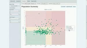 population-summary